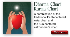 Dharma Chart Karma Chart Astrological Report